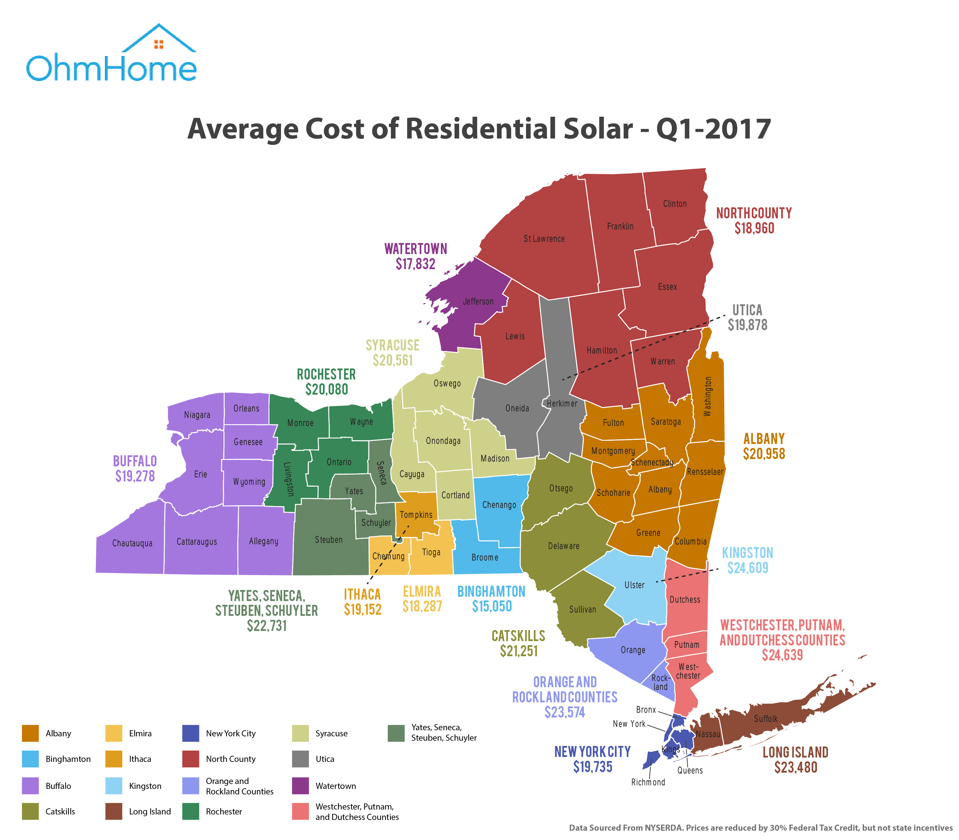 Cost of Solar Panels in New York: A New York Solar Guide by