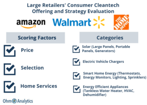 walmart competitive strategy analysis